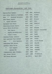 Karl Knudsen f. 05.10.1892, Didrik S. Taraldsen f. 14.04.1895, Frithjof Halvorsen f. 03.11.1899, Birger Hansen f. 30.08.1893, Ingolf Andersen f. 23.07.1897, Lars Olsen f. 15.09.1895, Sevald Hansen f. 30.10.1873, Fritz Fredriksen f. 17.02.1913, Karl Hansen f. 20.09.1878, Dagfinn Christoffersen f. 16.05.1915, Terkel Jensen f. 23.08.1885, Reidar Aslaksen f. 14.07.1912, Olaf Nordahl f. 21.10.1891, Nils Aanonsen f. 04.04.1884, Thor Nilsen f. 15.06.1895, Anton Ystebö f. 24.11.1894, Karl Langren f. 15.02.1895, Abraham Moe f. 09.12.1909, Anna Johansen f. 30.05.1882, Margit Nilsen f. 14.03.1891, Gustav Sørensen