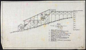 Skisse over midlertidig knuseri ved Flåt gruve 1908