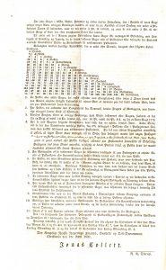 Bekjentgjørelse om rutetrafikk 7. april 1831 s. 4