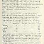 Innstilling fra Massemediautvalet for Setesdal s. 6