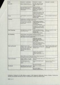 Brev til Aust-Agder fylkeskommune fra Norsk Geologiråd 04.05.1993 s. 3