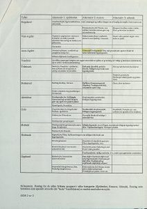 Brev til Aust-Agder fylkeskommune fra Norsk Geologiråd 04.05.1993 s. 4