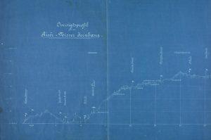 Oversigtsprofil for Risør-Nisser Jernbane 15.01.1899 del 1