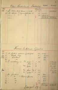 Protokoll over tømmerleveranser til Risør Træmassefabrik 1924 s. 1