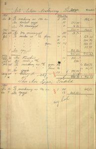 Protokoll over tømmerleveranser til Risør Træmassefabrik 1924 s. 2