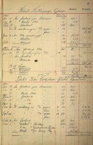 Protokoll over tømmerleveranser til Risør Træmassefabrik 1924 s. 3