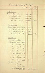 Undersøkelsesrapport for Risørbanen 31.01.1899 s. 10