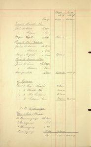 Undersøkelsesrapport for Risørbanen 31.01.1899 s. 14