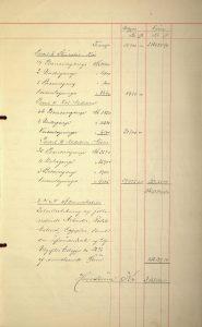 Undersøkelsesrapport for Risørbanen 31.01.1899 s. 15