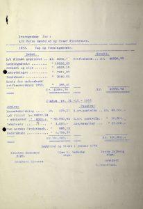 Årsregnskap for Østre Søndeled og Risør Fjordruter 1953
