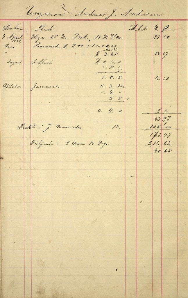 Regnskap for Anders J. Andersen på Solon 1892