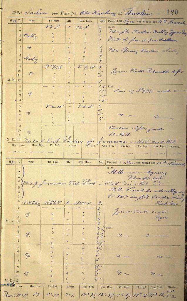 Skipsjournal for bark Solon 13. til 14. november 1892