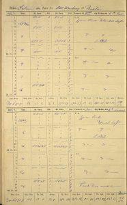 Skipsjournal for bark Solon 15. til 16. november 1892