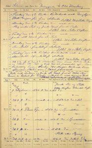 Skipsjournal for bark Solon 6. til 12. november 1892