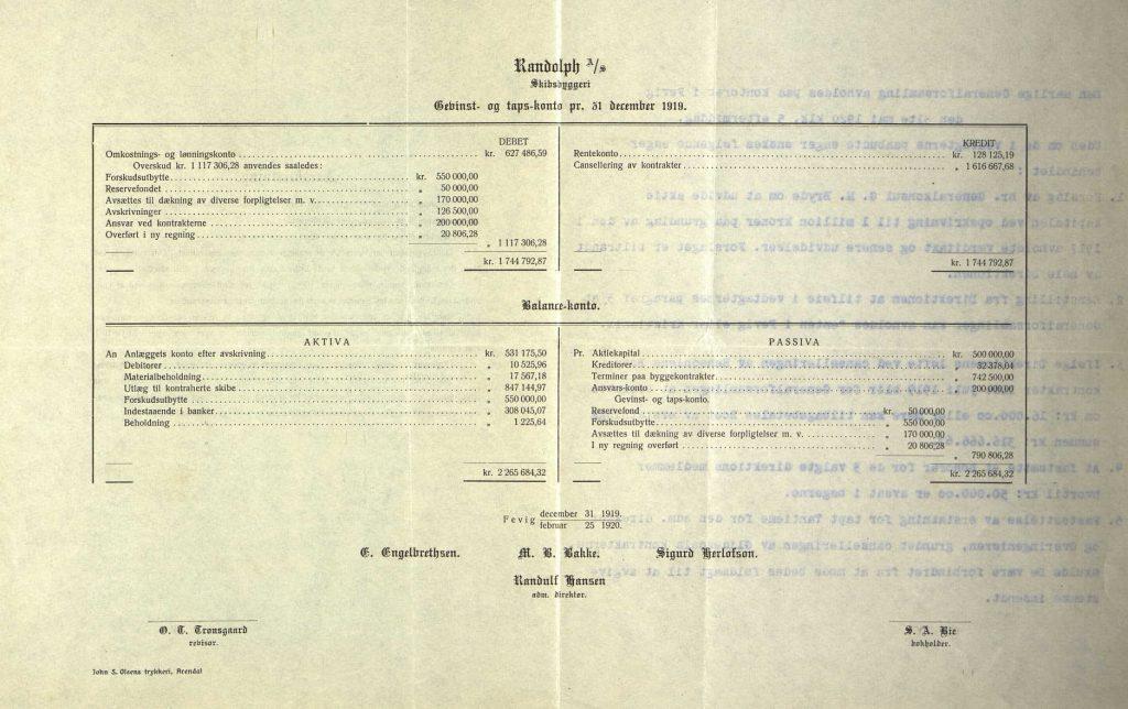 Årsberetning for Randolph Skibsbyggeri 1919 regnskap
