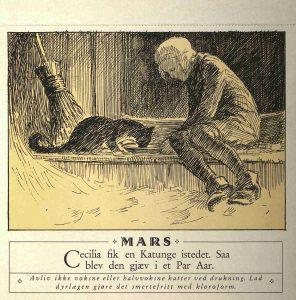Dyrebeskyttelsens kalender 1932 mars
