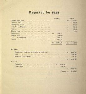 Regnskap for Arendals Guttehjem 1928