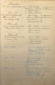 Forhandlingsprotokoll Aust-Agder Bondeparti 1921 s. 1